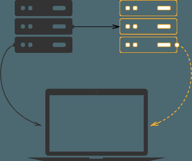 WordPress tárhely szolgátatás-biztonsági mentés